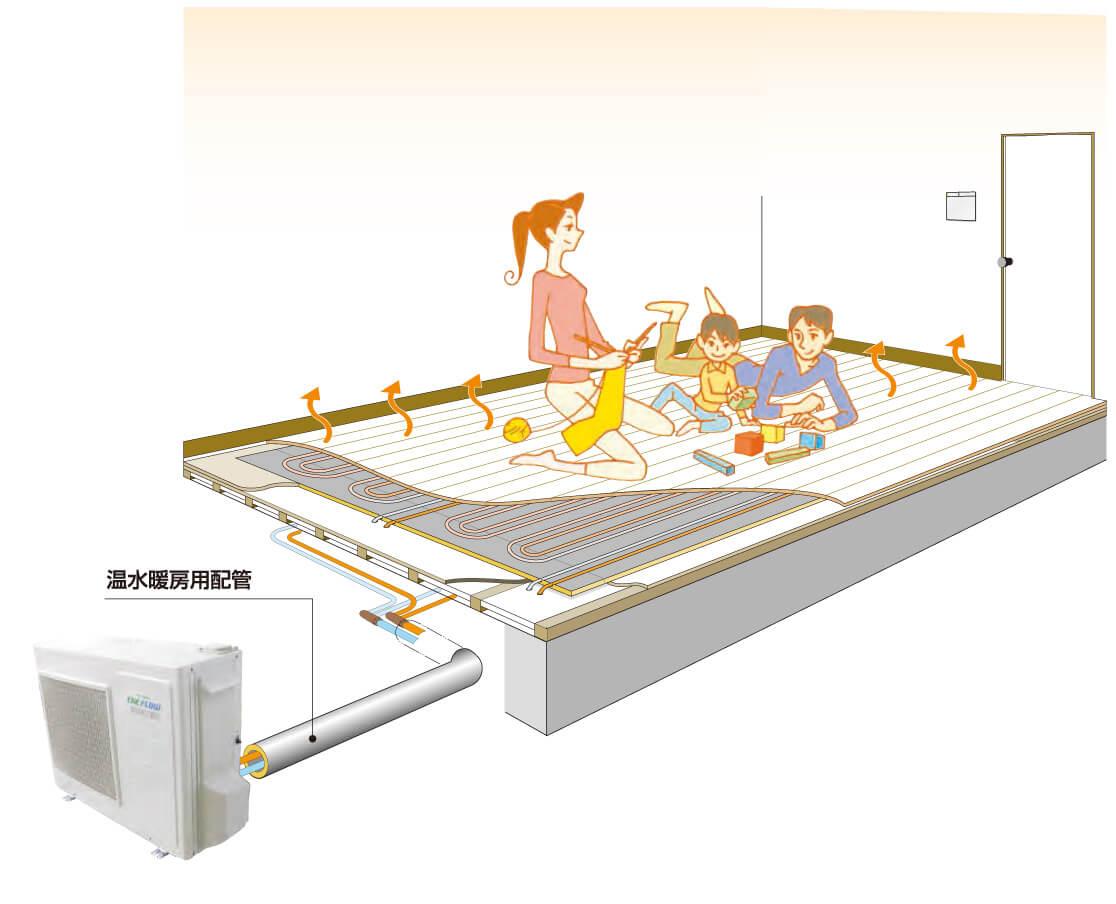 温水ヒートポンプ式床暖房